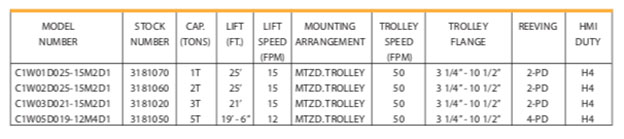 Speedway-Hoists-Specs