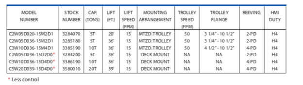 Work-Rated-Hoists-Specs
