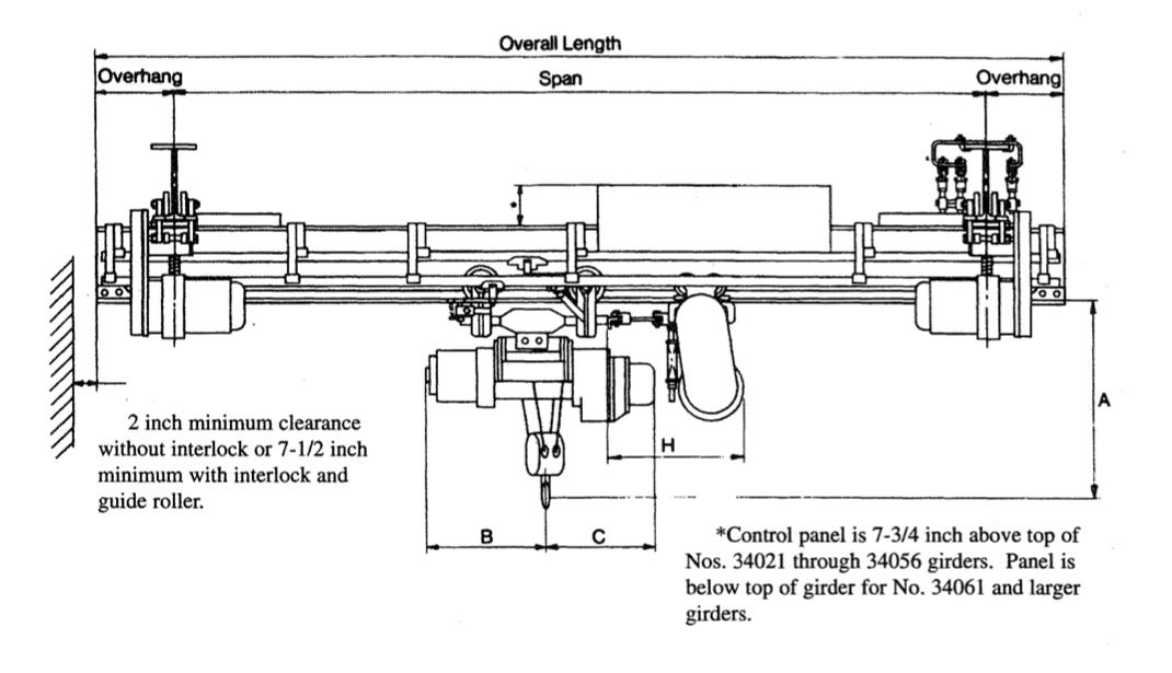 single girder cranes acco material handling solutions tip door interlocking according to u s