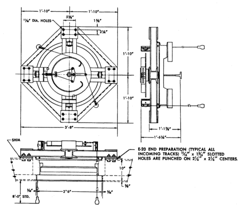 Turntables Crossover Switch Trambeam illustration